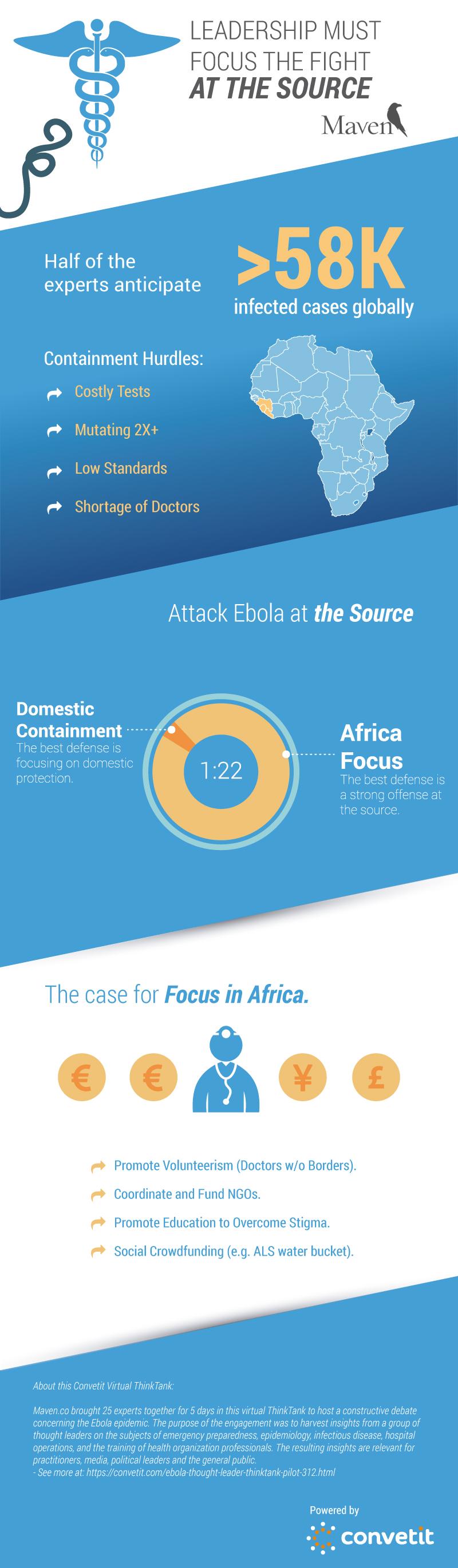 Ebola Gov Takeaways